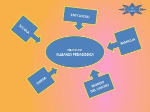patto-di-alleanza-pedagogica-page-001